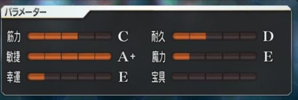 【FGO】李書文先生の宝具パラメーターが無いのだが…?